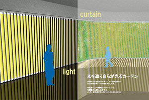 light-curtain